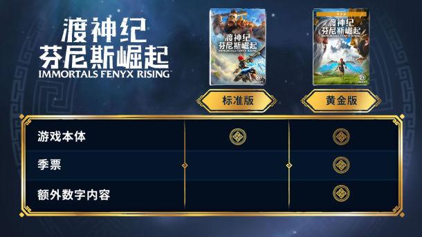 渡神纪:芬尼斯崛起 标准版 Immortals: Fenyx Rising - Standard Edition 杉果游戏 sonkwo